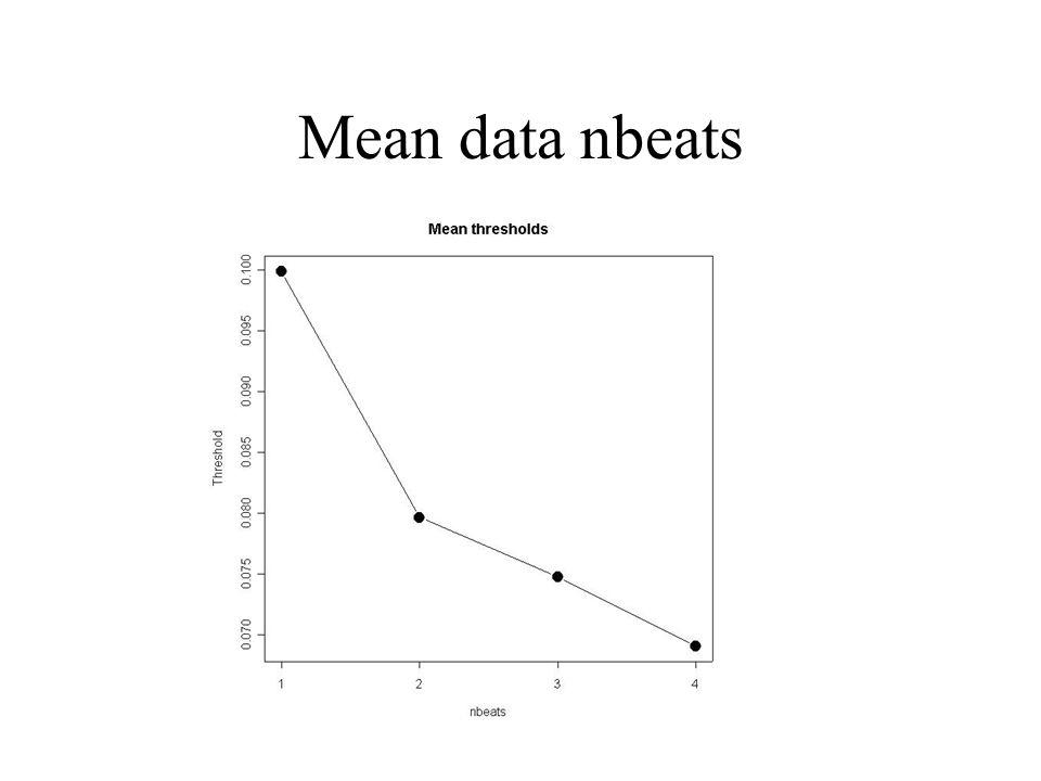 Mean data nbeats