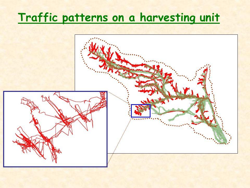 Skidder traffic - Feller buncher traffic - Traffic patterns on a harvesting unit