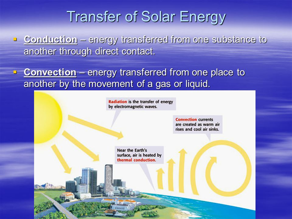 Transfer of Solar Energy  Conduction – energy transferred from one substance to another through direct contact.