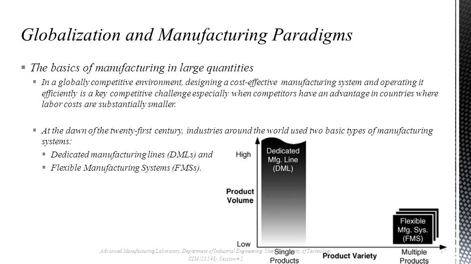  The basics of manufacturing in large quantities  In a globally competitive environment, designing a cost-effective manufacturing system and operating it efficiently is a key competitive challenge especially when competitors have an advantage in countries where labor costs are substantially smaller.