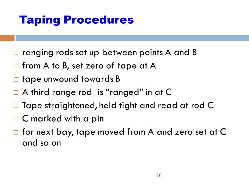 16 Taping Procedures  ranging rods set up between points A and B  from A to B, set zero of tape at A  tape unwound towards B  A third range rod is