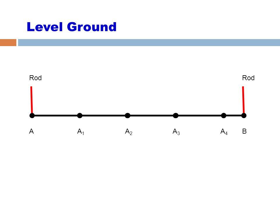 Level Ground ABA1A1 A2A2 A3A3 A4A4 Rod