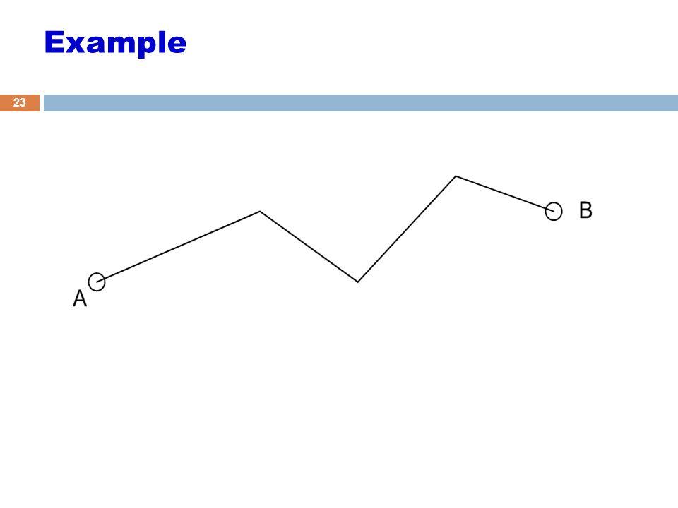 23 Example