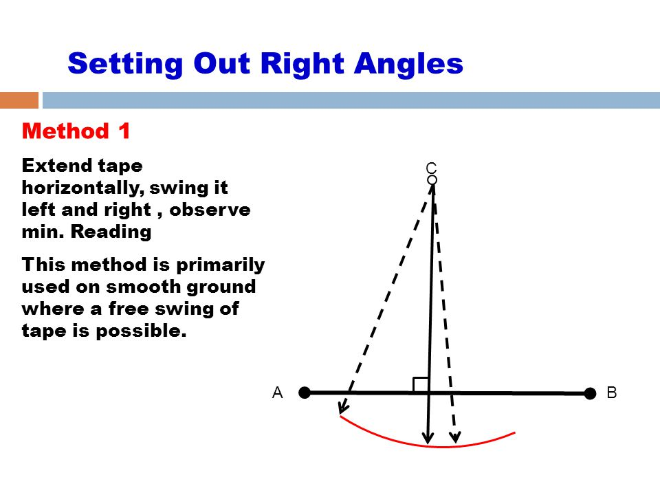 Setting Out Right Angles Method 1 Extend tape horizontally, swing it left and right, observe min. Reading This method is primarily used on smooth grou
