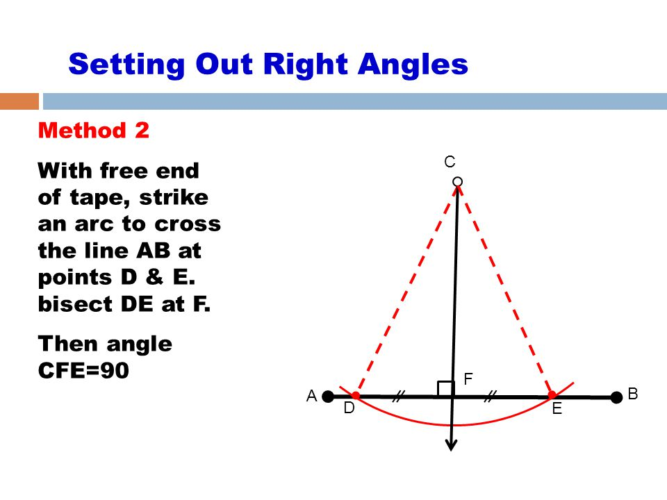 Setting Out Right Angles Method 2 With free end of tape, strike an arc to cross the line AB at points D & E. bisect DE at F. Then angle CFE=90 A D E C