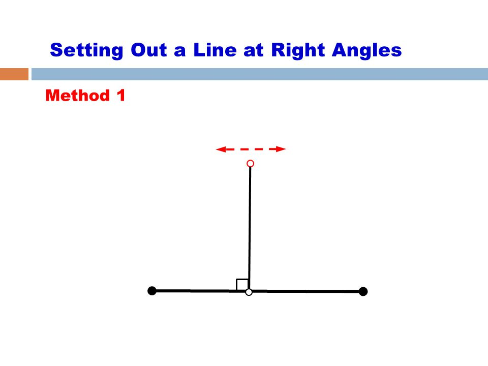 Method 1 Setting Out a Line at Right Angles