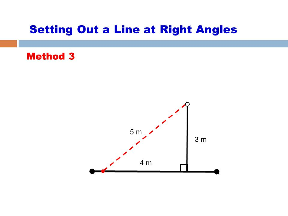Setting Out a Line at Right Angles Method 3 3 m 4 m 5 m