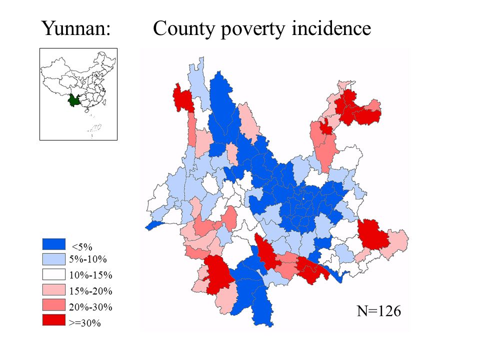 <5% 5%-10% 10%-15% 15%-20% >=30% 20%-30% Yunnan: County poverty incidence N=126