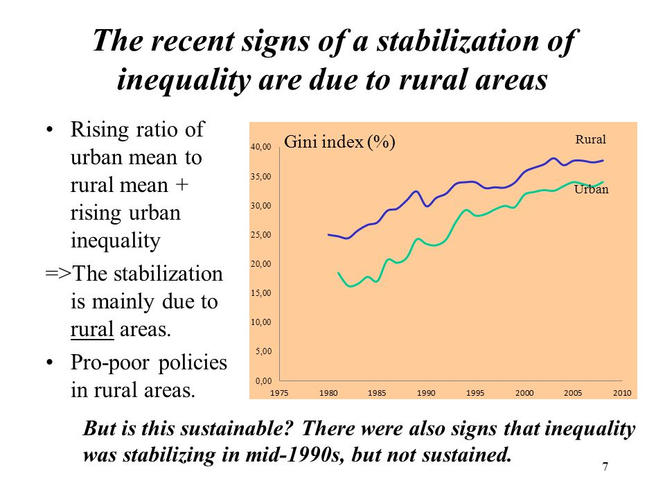 The recent signs of a stabilization of inequality are due to rural areas Rising ratio of urban mean to rural mean + rising urban inequality =>The stabilization is mainly due to rural areas.