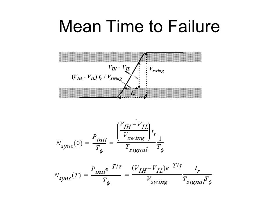 Mean Time to Failure