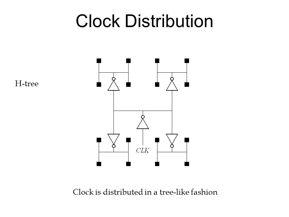 Clock Distribution Clock is distributed in a tree-like fashion H-tree