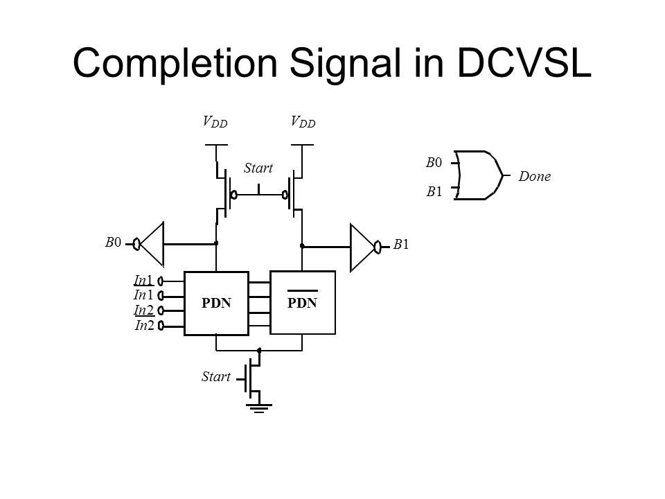 Completion Signal in DCVSL PDN B0 In1 1 2 2 B1 Start V DD V Done B0 B1