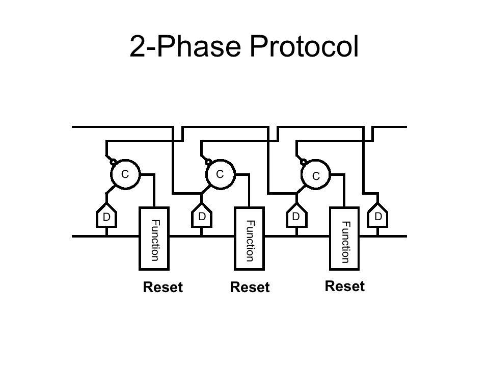 2-Phase Protocol