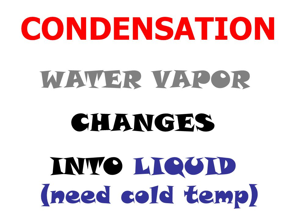 MOISTURE CONDENSES ON SMALL PARTICLES OF DUST/ SOLIDS IN THE AIR