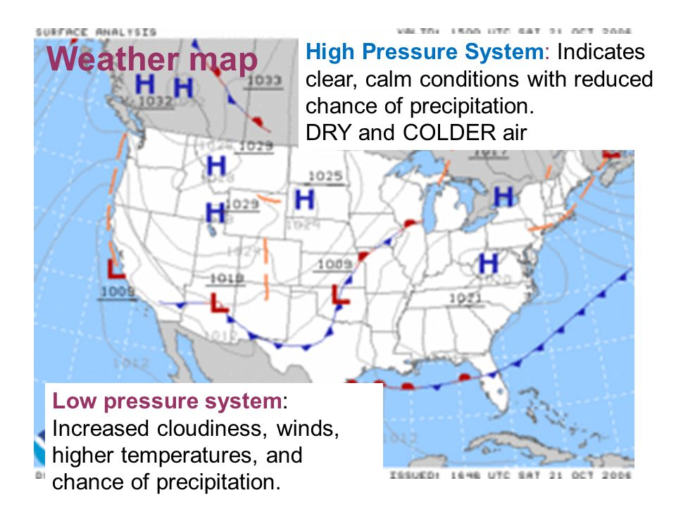 High pressure generally means fair weather Layer of Air Warm, moist air cannot rise =No clouds