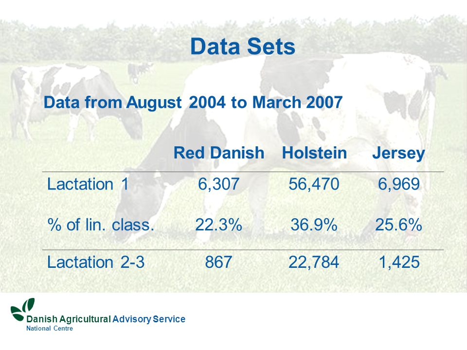 Danish Agricultural Advisory Service National Centre Data Sets Red DanishHolsteinJersey Lactation 16,30756,4706,969 % of lin.