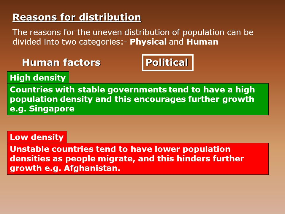 Reasons for distribution The reasons for the uneven distribution of population can be divided into two categories:- Physical and Human Human factors P