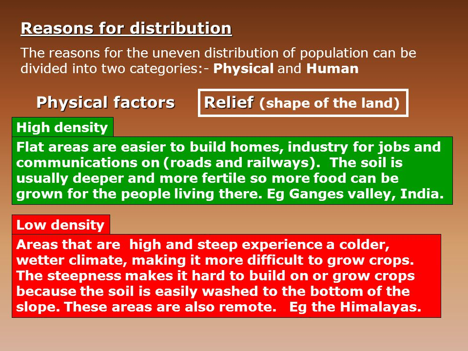 Physical factors Relief factors constitutes: Accessibility Soil Slope Transport Aspect/Sunshine Availability of Oxygen