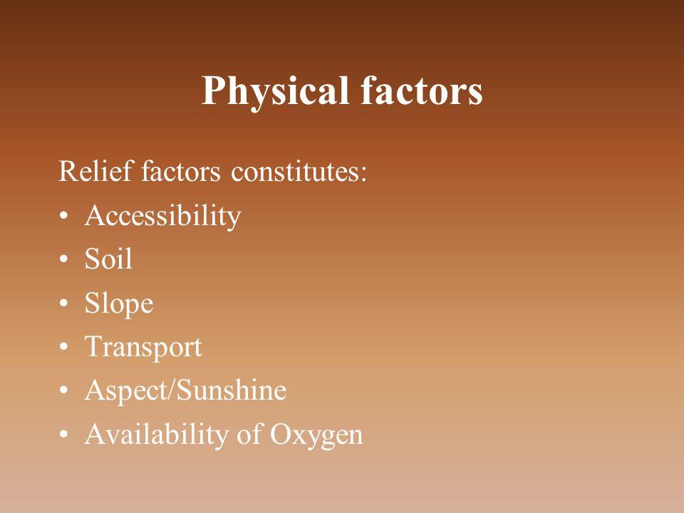 Physical factors Relief factors constitutes: Accessibility Soil Slope Transport Aspect/Sunshine Availability of Oxygen