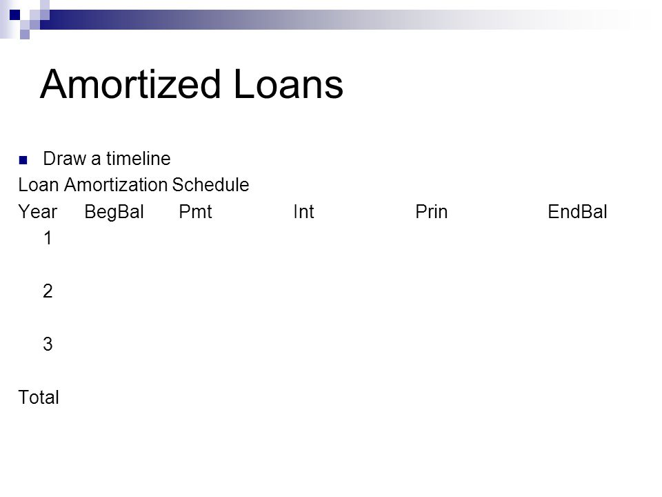 Amortized Loans Draw a timeline Loan Amortization Schedule YearBegBal Pmt Int PrinEndBal 1 2 3 Total