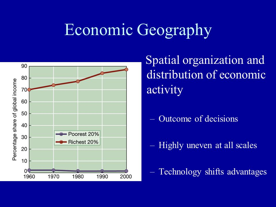 Economic Geography Spatial organization and distribution of economic activity –Outcome of decisions –Highly uneven at all scales –Technology shifts advantages