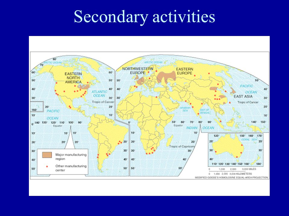 2. Secondary activities Processing and manufacturing materials