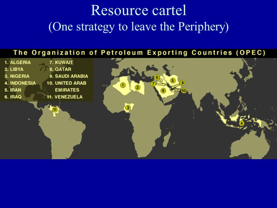 Industrialization in Europe Resource dependency ( Banana Republic, Oil state, etc.)