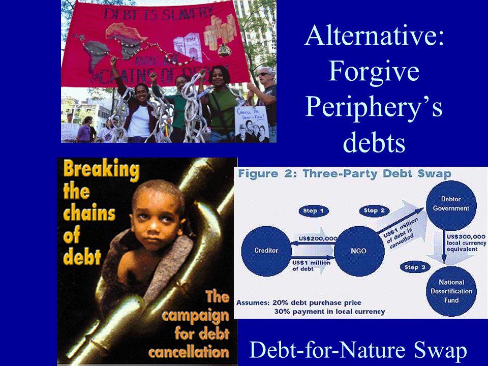 Alternative: Global linking of labor unions