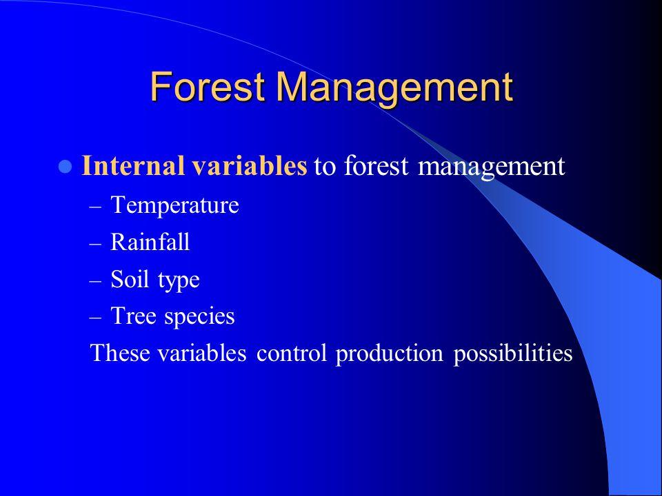 Forest Management External influences – Federal and state legislation – Taxation – Market forces