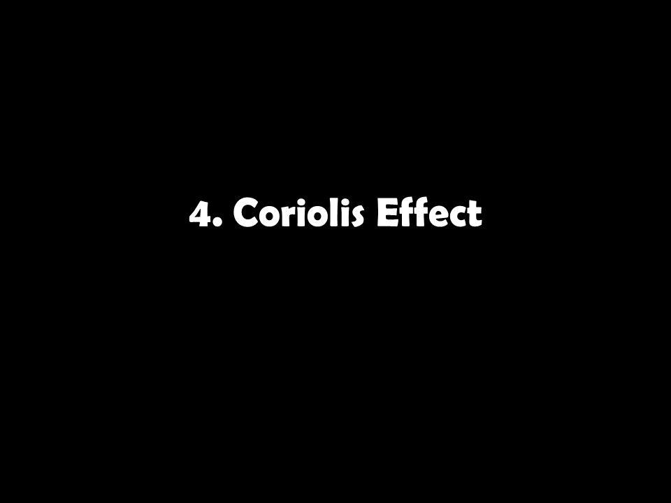 4. Coriolis Effect