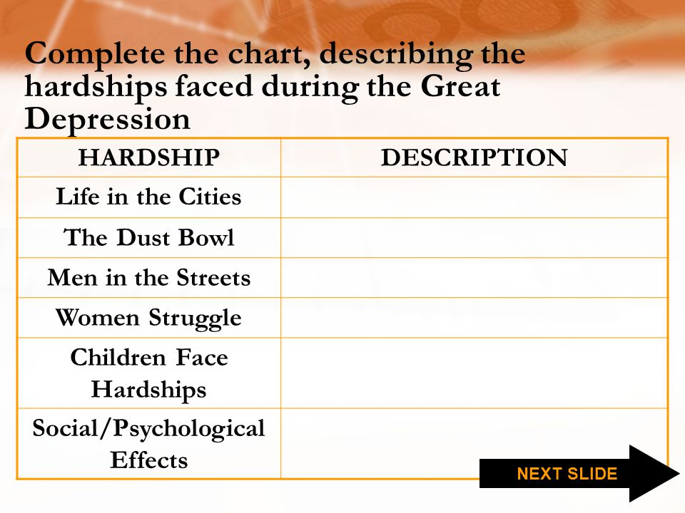 Complete the chart, describing the hardships faced during the Great Depression HARDSHIPDESCRIPTION Life in the Cities The Dust Bowl Men in the Streets