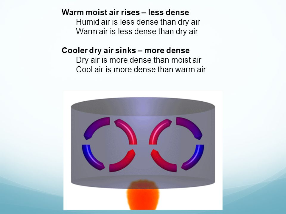 Adiabatic Cooling & Heating As air rises air pressure decreases, so it expands and cools.
