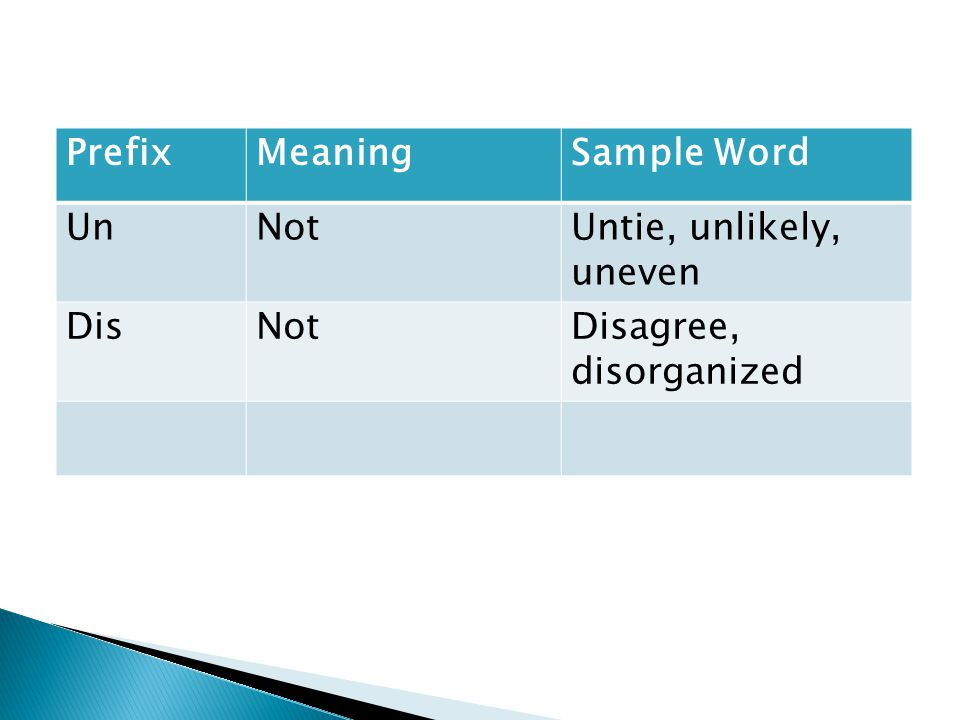 PrefixMeaningSample Word UnNotUntie, unlikely, uneven DisNotDisagree, disorganized