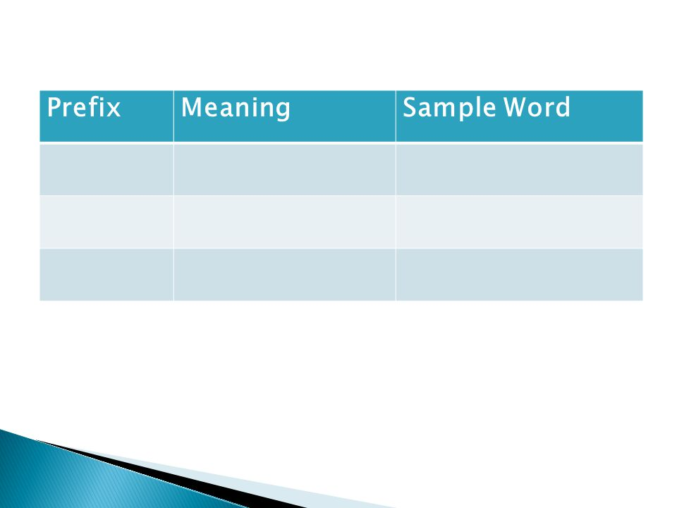 PrefixMeaningSample Word