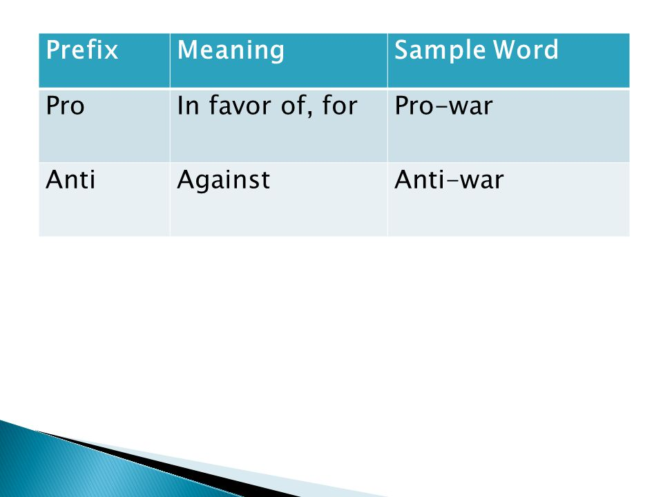 PrefixMeaningSample Word ProIn favor of, forPro-war AntiAgainstAnti-war