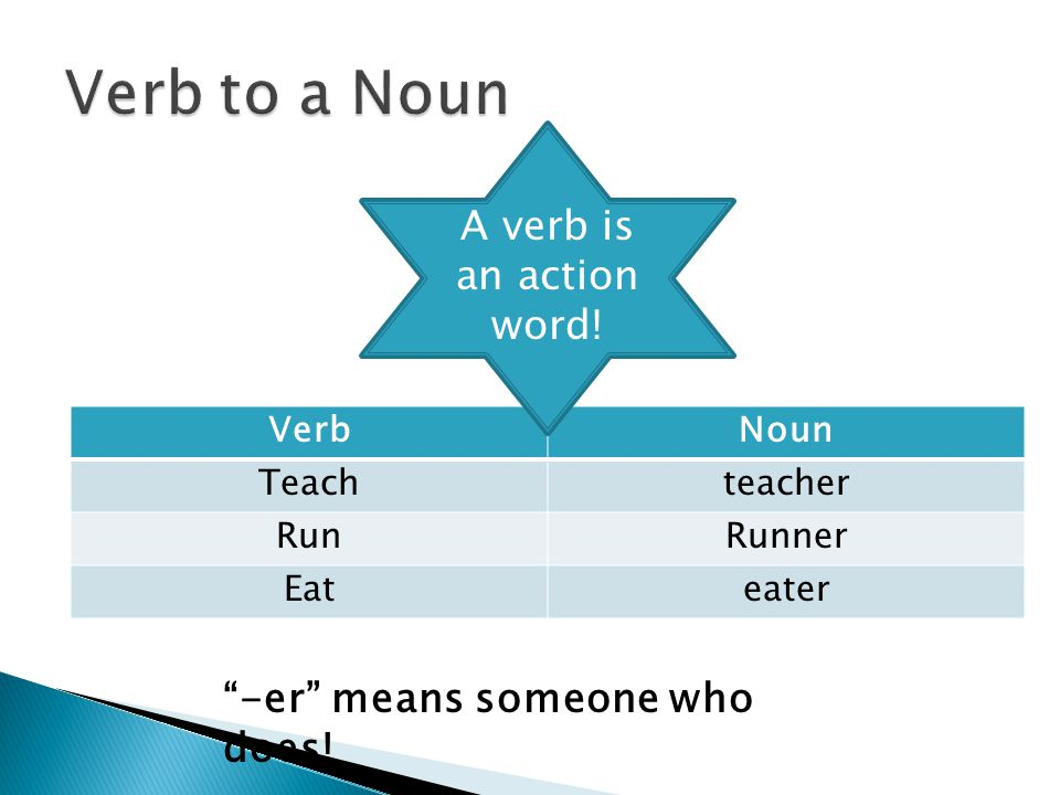 "VerbNoun Teachteacher RunRunner Eateater ""-er"" means someone who does! A verb is an action word!"