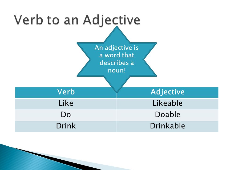 VerbAdjective LikeLikeable DoDoable DrinkDrinkable An adjective is a word that describes a noun!