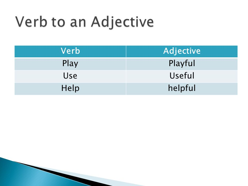 VerbAdjective PlayPlayful UseUseful Helphelpful