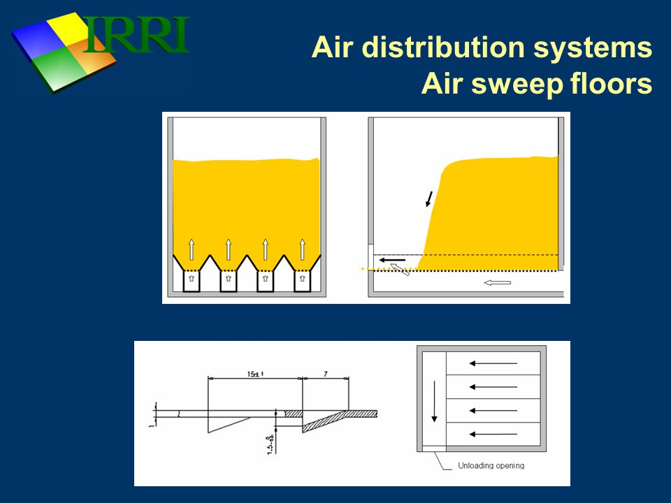 Air distribution systems Air sweep floors
