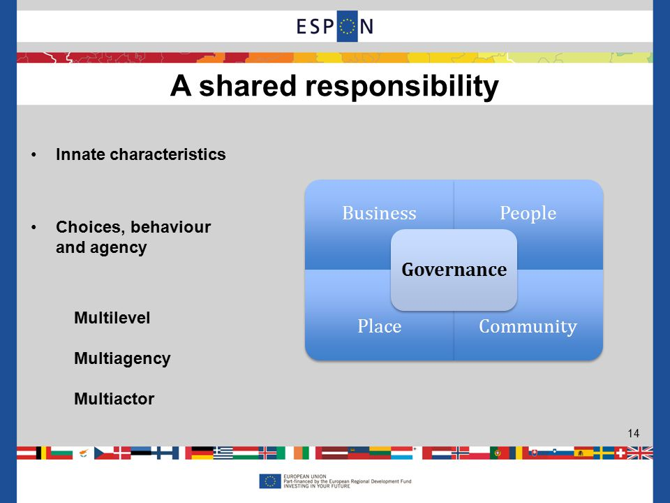 Innate characteristics Choices, behaviour and agency A shared responsibility 14 Multilevel Multiagency Multiactor BusinessPeople PlaceCommunity Governance