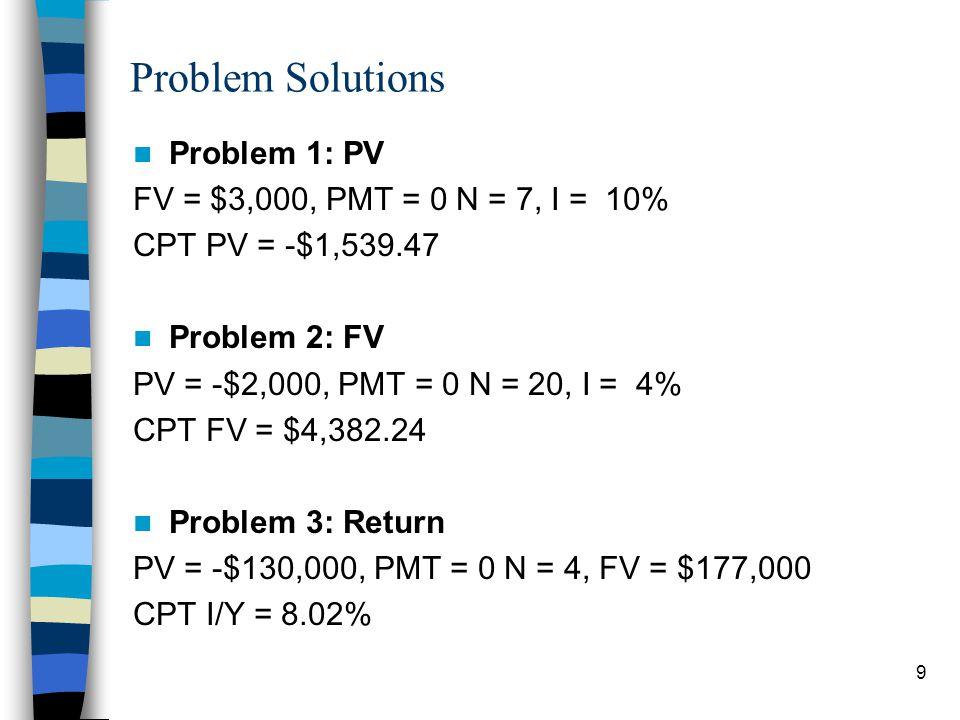 9 Problem Solutions Problem 1: PV FV = $3,000, PMT = 0 N = 7, I = 10% CPT PV = -$1,539.47 Problem 2: FV PV = -$2,000, PMT = 0 N = 20, I = 4% CPT FV = $4,382.24 Problem 3: Return PV = -$130,000, PMT = 0 N = 4, FV = $177,000 CPT I/Y = 8.02%