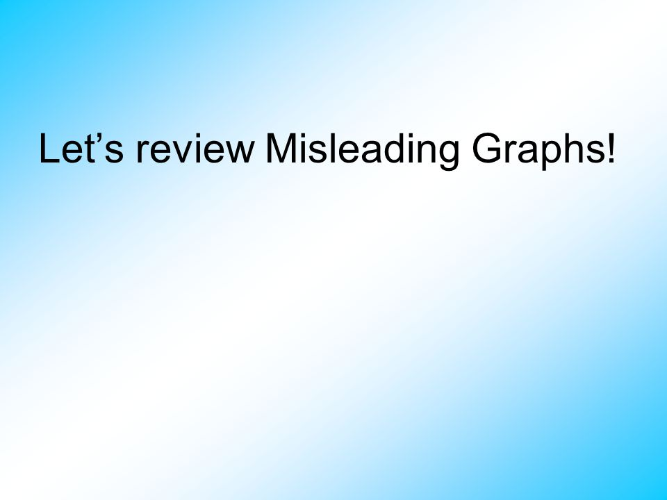 Let's review Misleading Graphs!