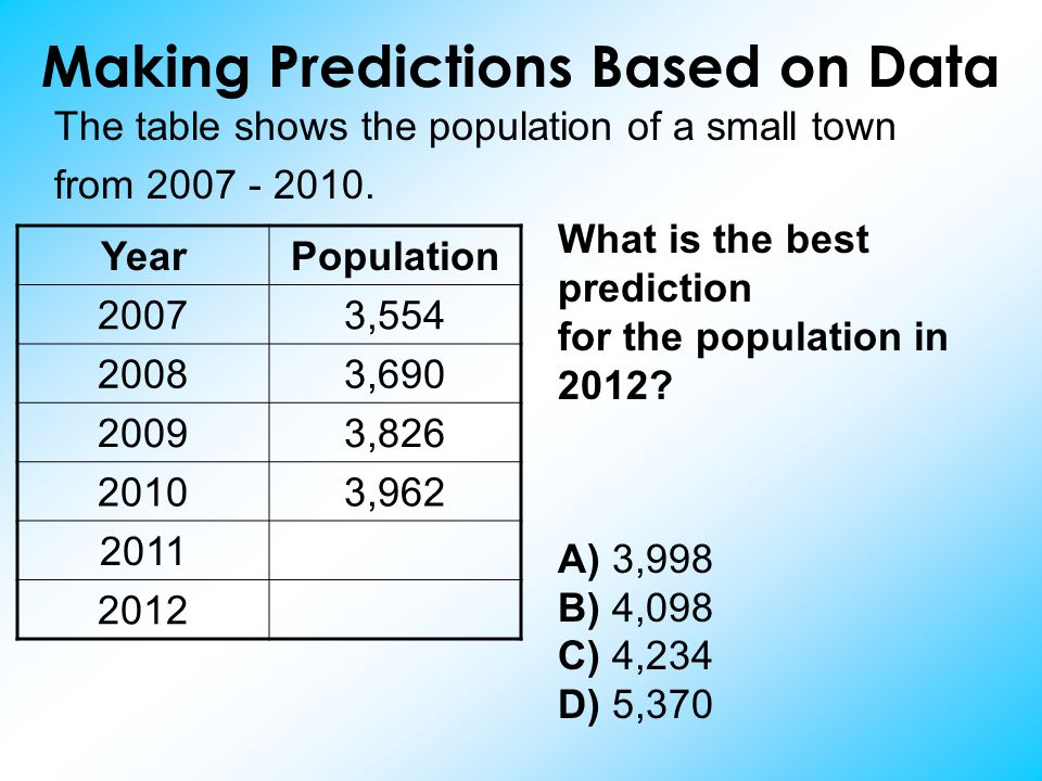 Making Predictions Based on Data The table shows the population of a small town from 2007 - 2010.
