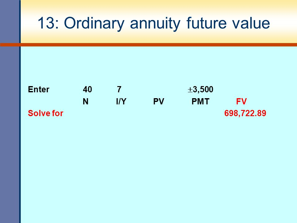13: Ordinary annuity future value Enter 40 7  3,500 N I/Y PV PMT FV Solve for 698,722.89