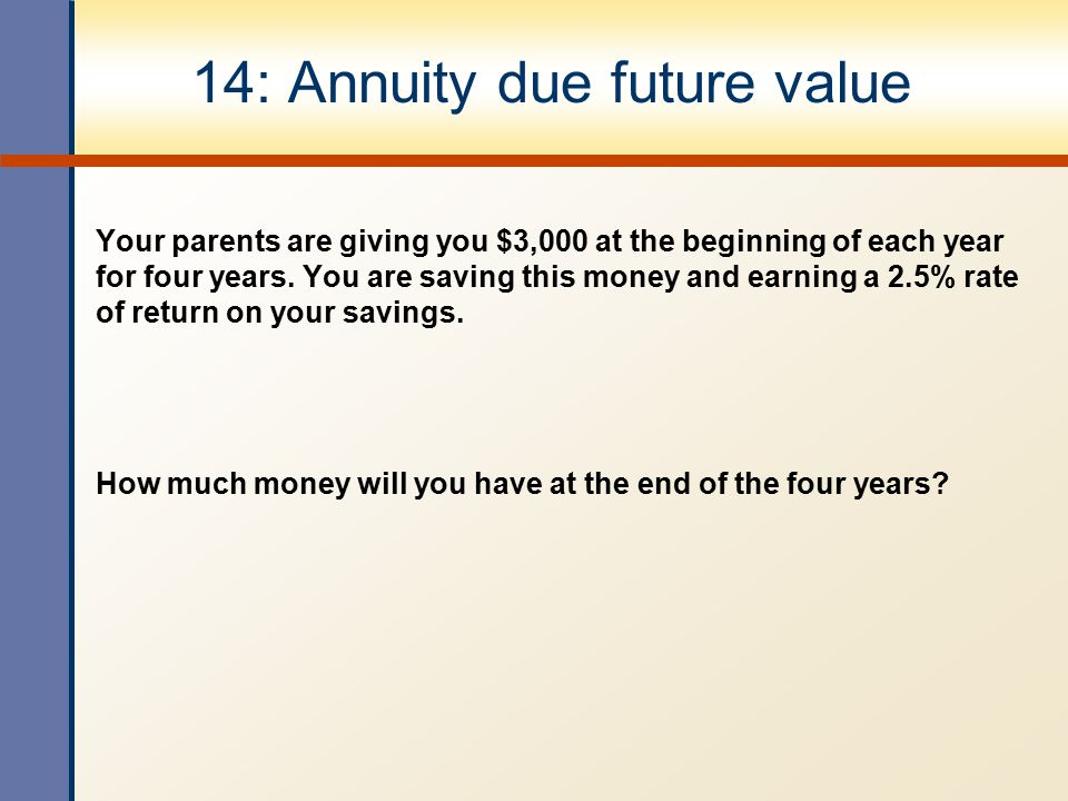 14: Annuity due future value Your parents are giving you $3,000 at the beginning of each year for four years. You are saving this money and earning a