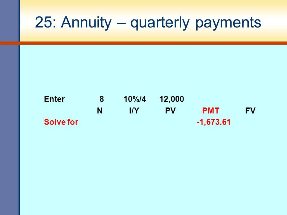 25: Annuity – quarterly payments Enter 8 10%/4 12,000 N I/Y PV PMT FV Solve for -1,673.61