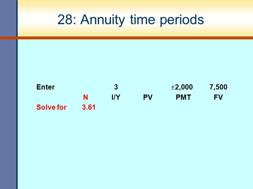 28: Annuity time periods Enter 3  2,000 7,500 N I/Y PV PMT FV Solve for 3.61
