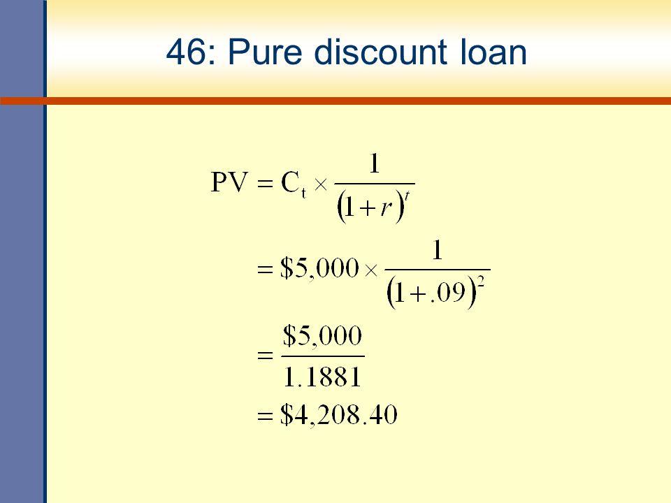 46: Pure discount loan