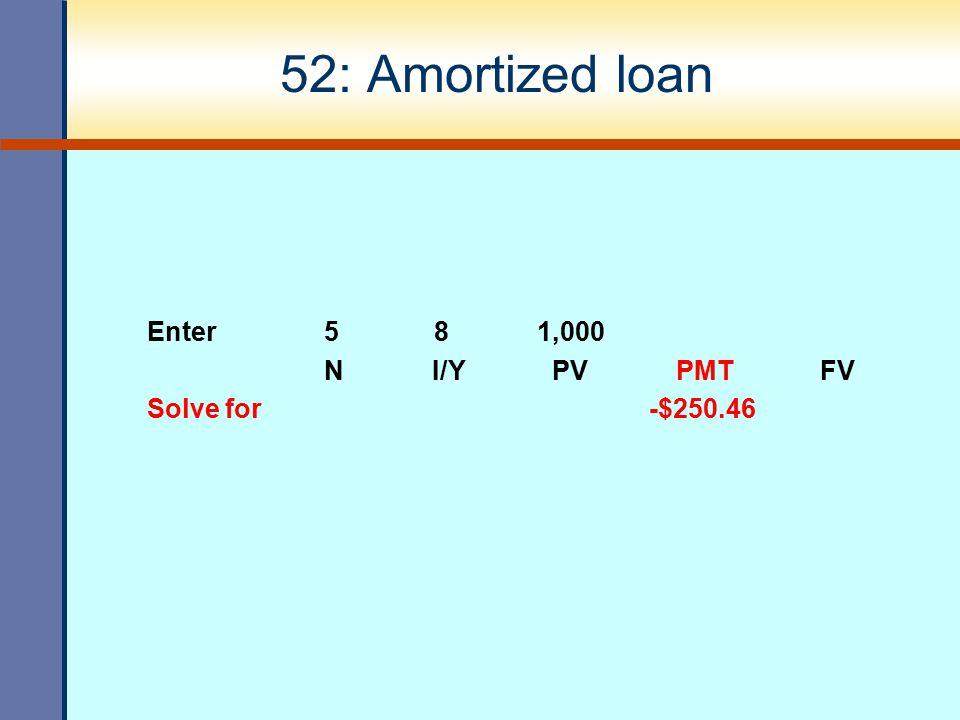 52: Amortized loan Enter 5 8 1,000 N I/Y PV PMT FV Solve for -$250.46