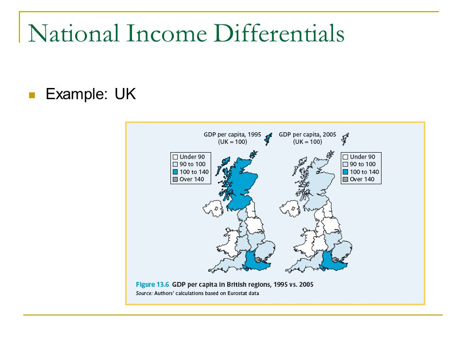 National Income Differentials Example: UK